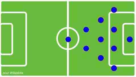 """Ejemplo de """"Catenaccio"""", sistema que se hizo famoso en el fútbol italiano"""