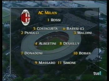 Alineación Milan 1995