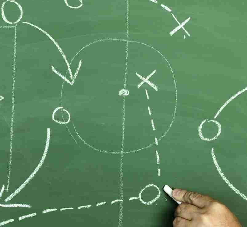 Táctica Fútbol