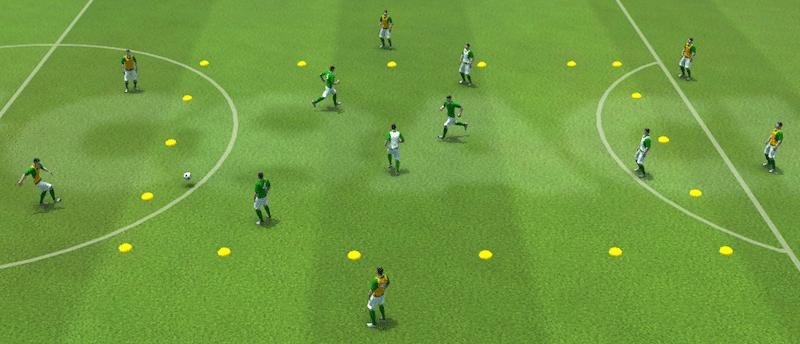 ejercicios-tacticos-futbol juegos de posición