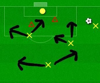 Ejercicio táctica fútbol