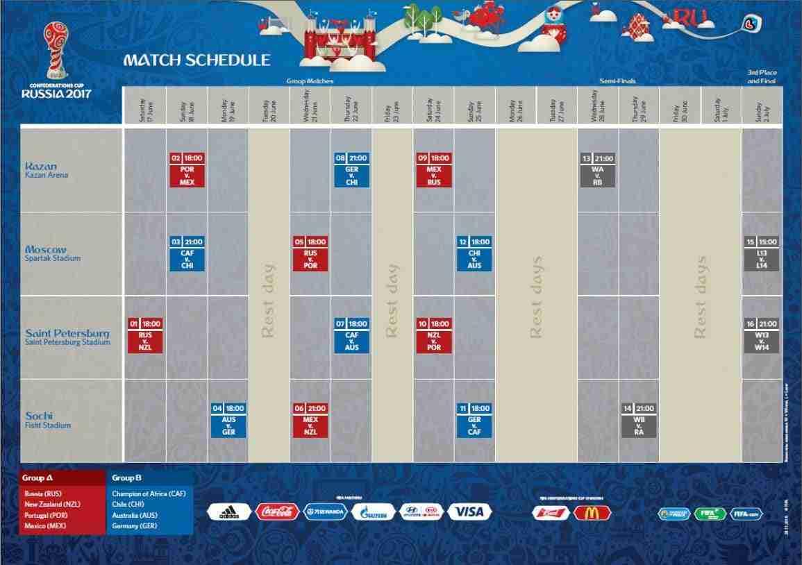 calendario Confederaciones 2017