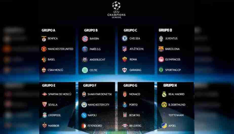 Grupos de la UEFA Champions League 2017/18