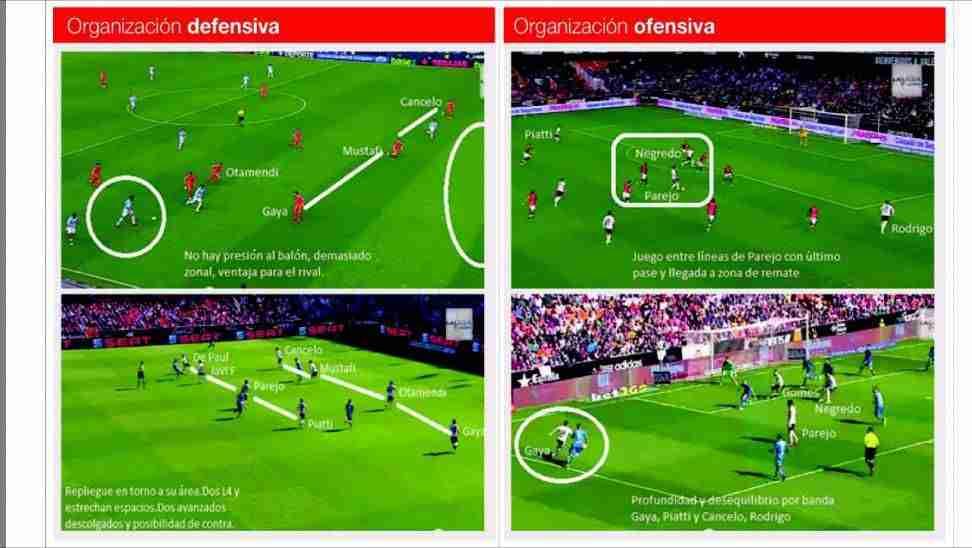 Organización defensiva y ofensiva fútbol