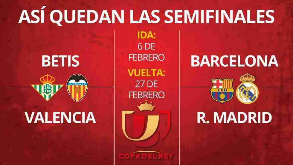 Sorteo Semifinales Copa del Rey