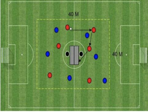 ejercicios fútbol