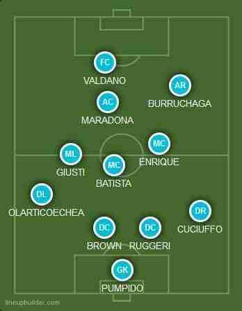 Alineación Argentina Inglaterra Mundial México 86